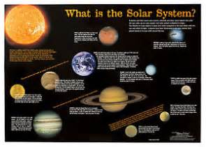 educational poster solar system planets earth sun facts