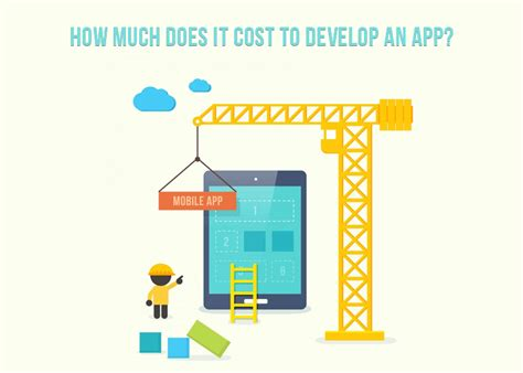 mobile app development costs how much does it cost to develop an app