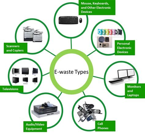 electronic waste company e waste made easy call at