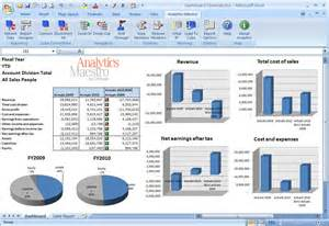 financial reporting dashboard template analytics maestro reporting centage