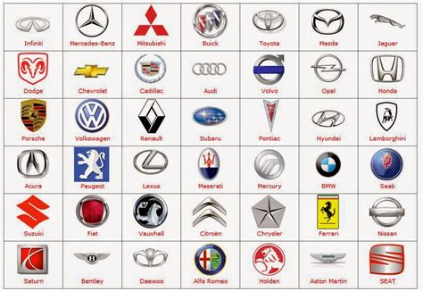 all car logos and names in the autologos imagui