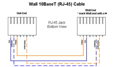 10base t wiring diagram wiring diagram with description