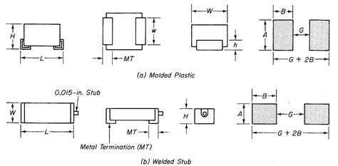 tantalum capacitor smd footprint electronic techniques surface mount technology