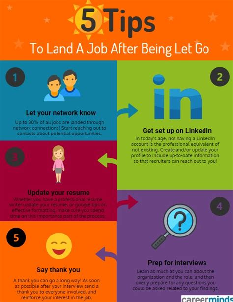 Tips To Be Professional 5 Tips To Land The Coaching Professional