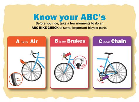 biker safety bicycle safety etiquette ladot bike program