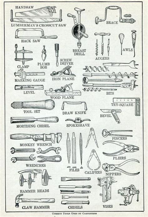 woodworking tool names best 25 carpenter tools ideas on carpenter