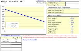 weight loss calendar template diet calendar template calendar template 2016