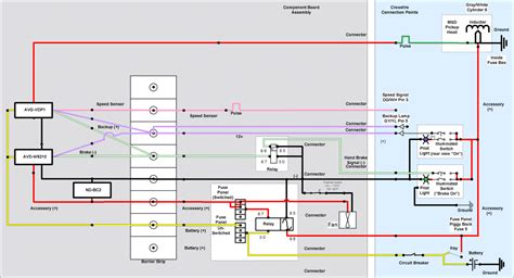 pioneer premier radio wiring diagram wiring diagrams