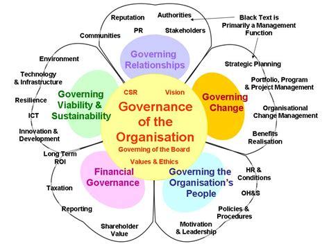 Understanding Governance Stakeholder Management S