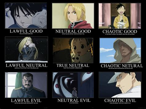 Alignment System Meme - fma alignment by jimmah93 on deviantart