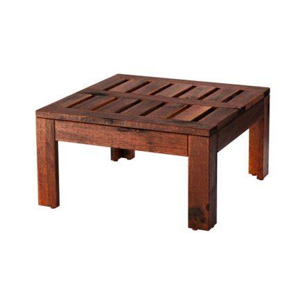 table basse applar 246 ikea