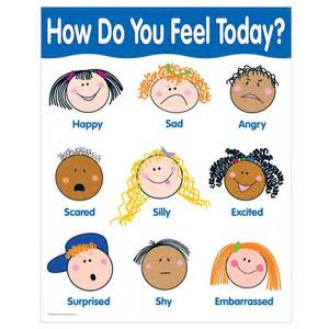 how do you doodle drawing my feelings and emotions stick feelings poster