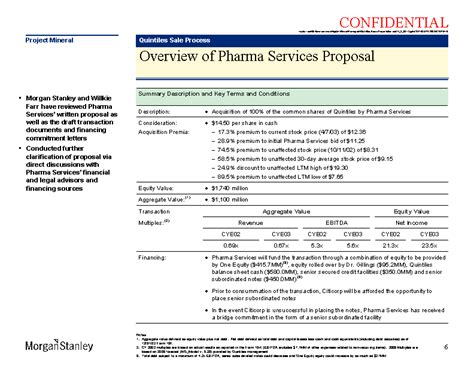 Commitment Letter Due Diligence Quintiles Sale Processoverview Of Pharma Services