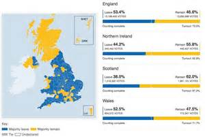 map uk eu referendum results europp what does brexit for scottish politics