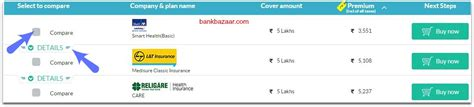 house insurance comparison websites compare health insurance plans bankbazaar insurance autos post