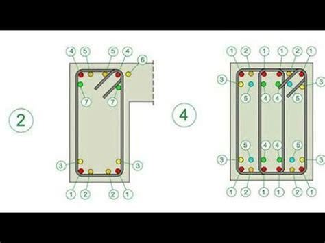 8 legged stirrups in beam how to calculate 7 legged stirrups bar