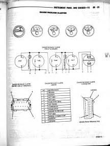 97 jeep tj gauge cluster wiring diagram 97 get free