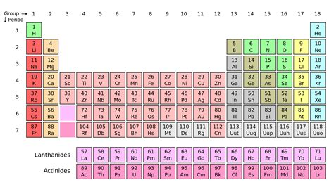 Perotic Table by Periodic Table Of Elements Harmonia Philosophica