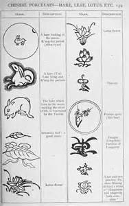 Antique Japanese Cloisonne Vases Porcelein En Aardewerk Antieke Boeken Porcelein En Aardewerk