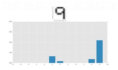 pattern recognition python tutorial python programming tutorials