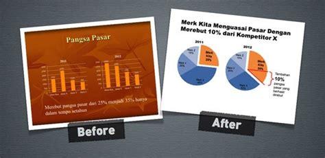 membuat judul presentasi yang menarik membuat judul slide presentasi manajemen bisnis yang