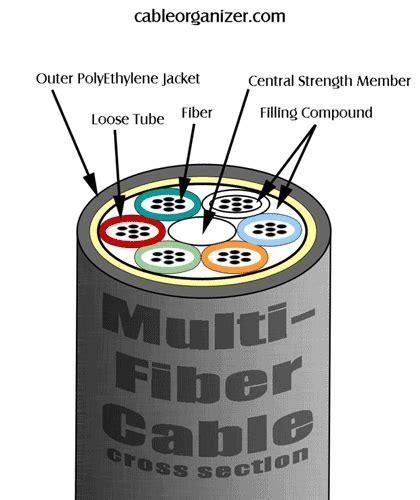fios wiring diagram vcr wiring diagrams