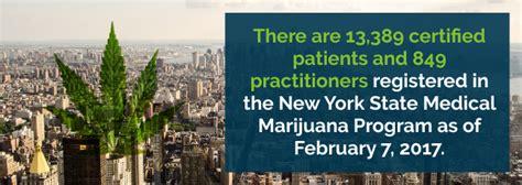 Registered Programs Nyc - new york deliveries doctors