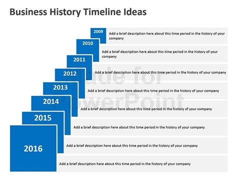 business timeline template business history timeline templates