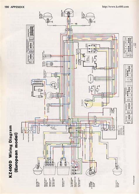 diagrama kawasaki 250r ex250j8f 28 images kawasaki