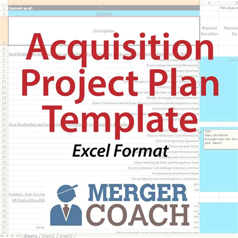 Acquisition Transition Plan Template Business Transition Plan Template Reportz725 Web Fc2 Com