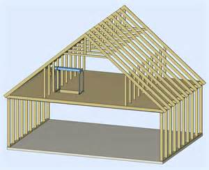 all about attics byers products group corrugated metal roof garage and shed design ideas
