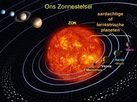 Raket Rs Ti System 22 rs 2008 12 de aardachtige planeten in ons zonnestelsel