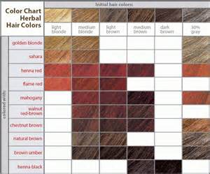 reddish brown hair color chart brown hair color shades chart my selah salon 187 color