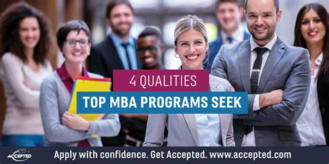 4 1 Mba Programs by Accepted Mba Updates Ask Admission Consultants Page 75
