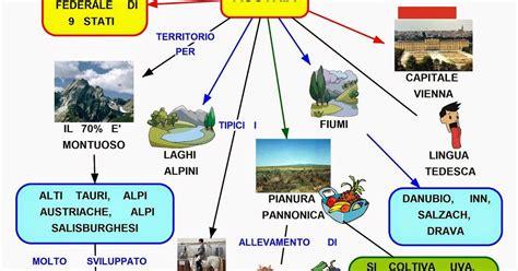machiavelli illuminati mappa concettuale austria
