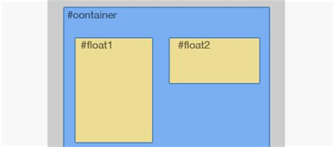 css tutorial container using css to fix anything 20 common bugs and fixes