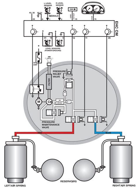 Self Leveling Suspension Inactive Error Code Compressor ...