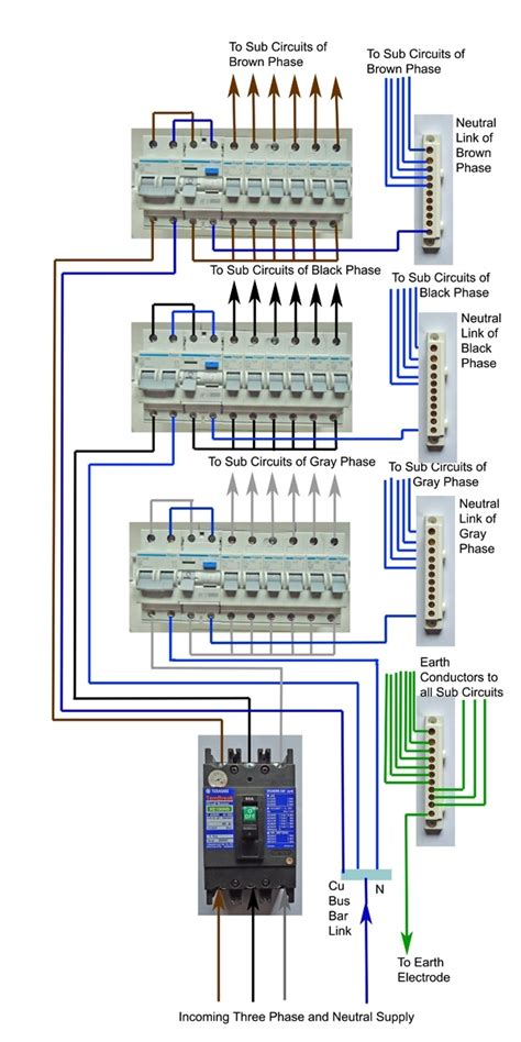 house distribution board wiring diagram fuse box and