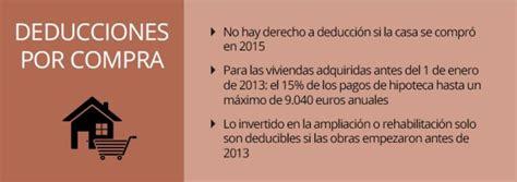 mximo deducible por vivienda 2015 renta 2015 renta 2015 191 qui 233 n mantiene el beneficio