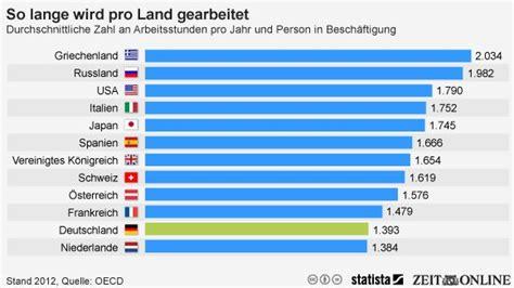 ore lavoro quante ore si lavora in italia e nei paesi ocse