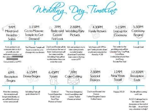 wedding day timeline sample and template budget brides