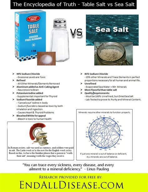 health benefits of salt ls 10 best sea salt benefits images on pinterest health