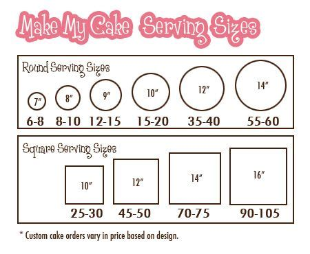 haircut coupons livermore ca 17 best images about catering s party planning cake