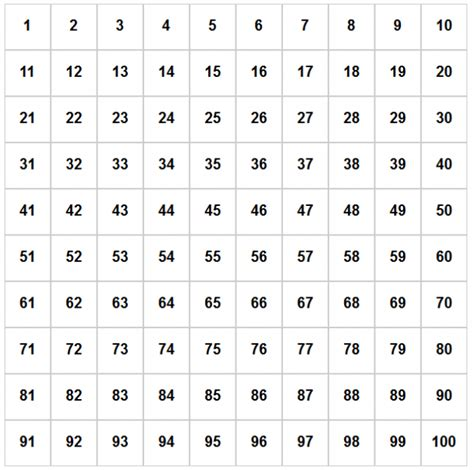 printable numbers 1 100 printable maths number chart 1 100