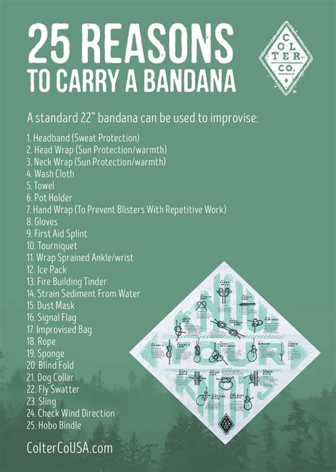forgotten survival items the top 25 items that you forgot to add to your survival kit until now books 25 best ideas about hiking gear on