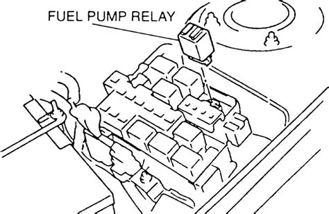how test fuel pump relay on a 1995 mitsubishi galant service manual how to check fuel relay on a 1995 oldsmobile silhouette 1999 ford f350 diesel