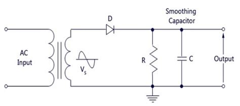 diodes with rc and rl loads rc and rl loaded diodes