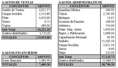 Mba Peru Costos by El Mundo Mba Peru Caso Envase Sac