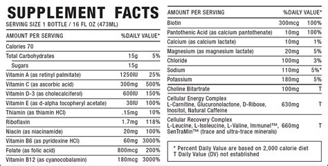 supplement facts 187 tapout beverages