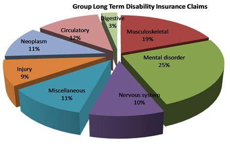 Long Term Care Insurance   Paris Insurance Services
